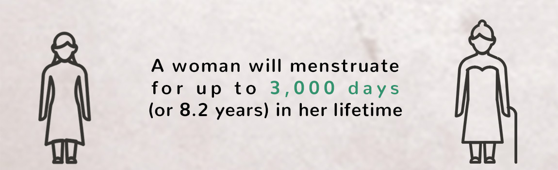 How long will a woman menstruate for